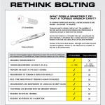 SmartBolts-Rethink Bolting-What Does a SmartBolt Do that a Torque Wrench Can't