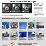 Click to download SmartBolts PDF