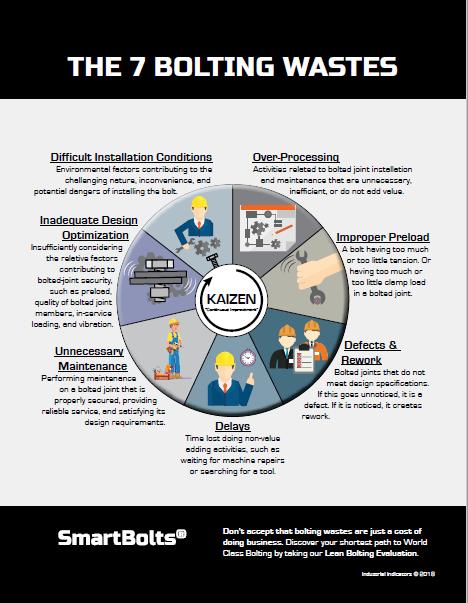 SmartBolts 7 Bolting Wastes | SmartBolts.com