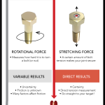 torque is rotational force, tension is stretching force